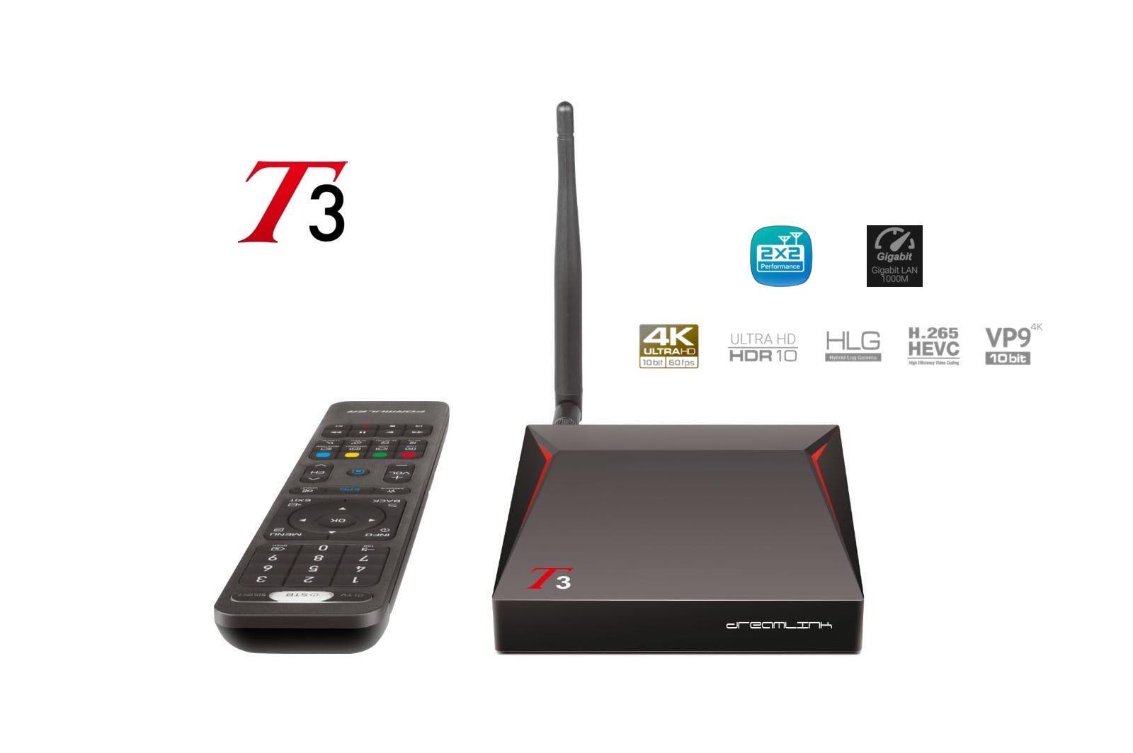 Best 4K IPTV
